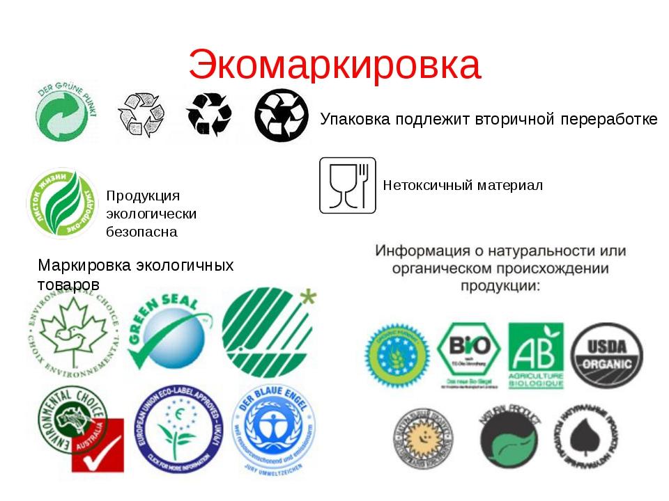 Природные очистители VS бытовой химии